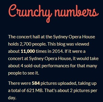 crunchy numbers